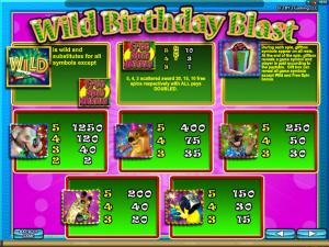 wild-birthday-blast-pt